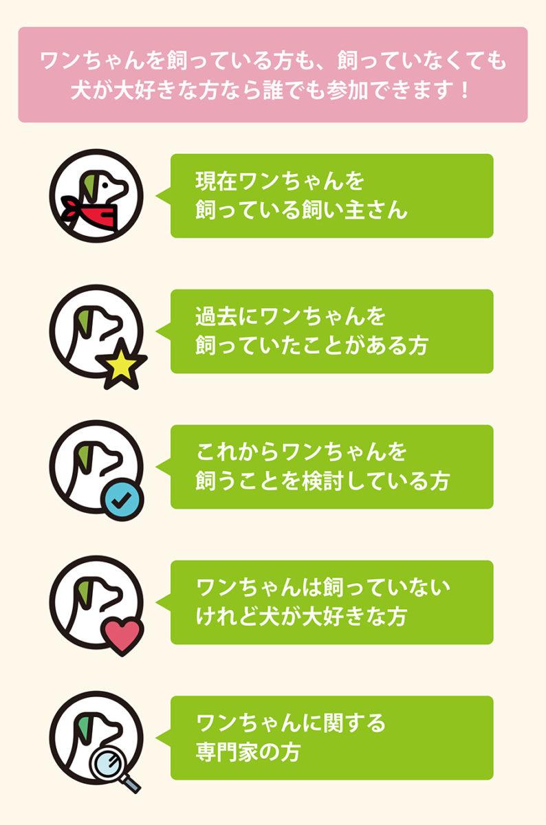 ドッグパッドコネクトOPEN記念キャンペーン実施中!